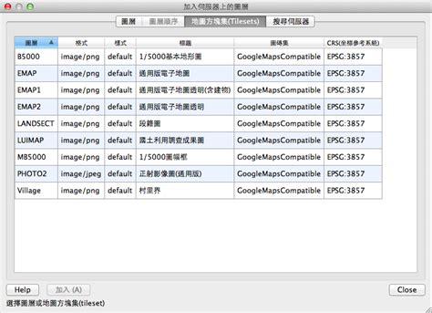 qgis wmts tutorial qgis及open geodata資源網 sinica 187 在qgis2 0中加入台灣百年歷史地圖