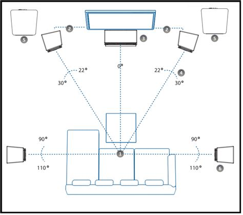 where should a subwoofer be placed in a room home theater subwoofer placement 187 design and ideas