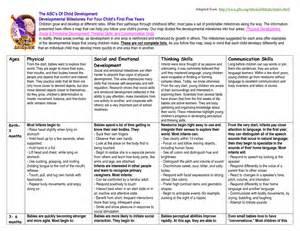 developmental milestones table developmental milestones table pictures to pin on