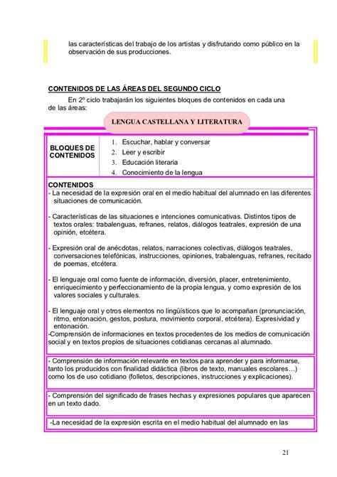 Pe C Concrecion Y Coordinacion Contenidos Curriculares Psychiatry Hpi Template