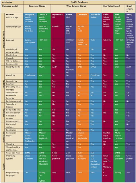 food comparison chart food comparison chart 2015 best auto reviews