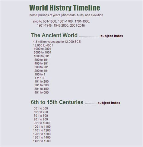 8 Historical Timeline Templates Psd Doc Ppt Free Premium Templates History Timeline Template