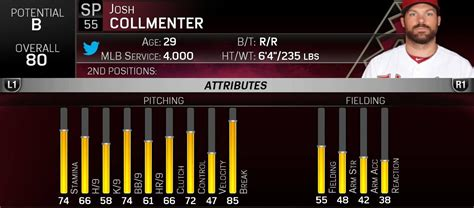 how to update rosters mlb 2015 how to update rosters on mlb the show 2015