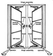 French Door Lock Repair - window hardware
