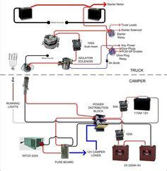 electrical schmatic camper camping coleman tent trailers trailer wiring diagram tent