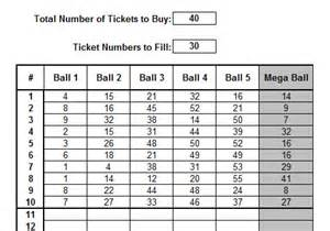 Lottery ticket numbers sheet it will tell you how many tickets you