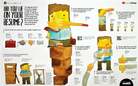 you lied on your resume infographic bestinfographics co