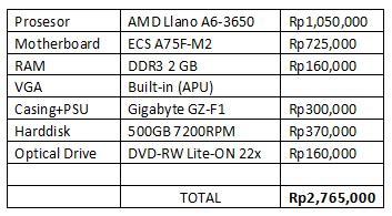 Keyboard Yamaha Dibawah 3 Juta pc gaming murah seharga 2 juta rupiah part 2