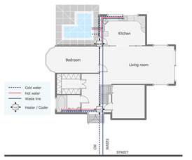 plumbing and piping plans how to create a residential