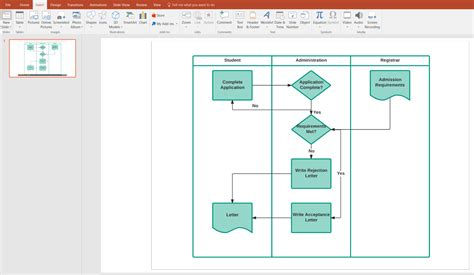 Powerpoint Swimlane Template Mctoom Com Swimlane Diagram Powerpoint