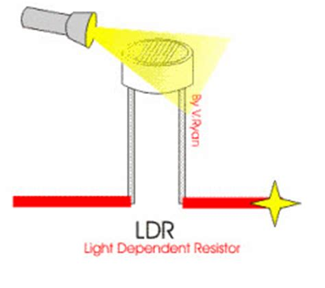 how to make light dependent resistor at home light dependent resistor and its applications