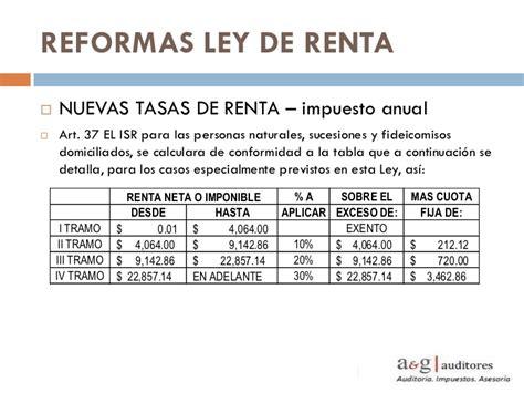 tabla de calculo para pago impuesto renta 2015 tabla isr 2016 art 177 newhairstylesformen2014 com