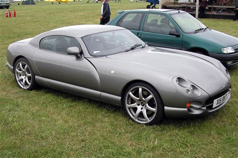 Tvr Wiki Tvr