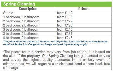 house cleaning prices price list for house cleaning services madrat co