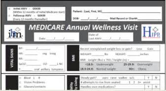 Annual Wellness Visit Template by Medicare Advantage Plans Covers Annual Wellness Visit In