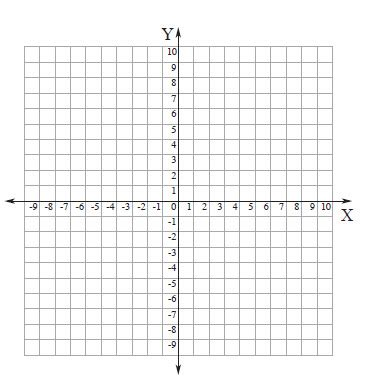 printable linear graphs printable linear graphs pictures to pin on pinterest