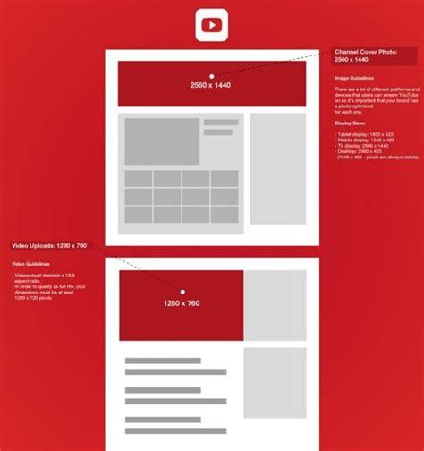 youtube strange layout guide 2015 de la taille des images sur les r 233 seaux sociaux