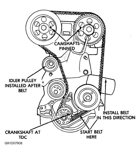 free download parts manuals 2005 ford e series interior lighting service manual timing belt replacement 1992 infiniti q service manual timing chain