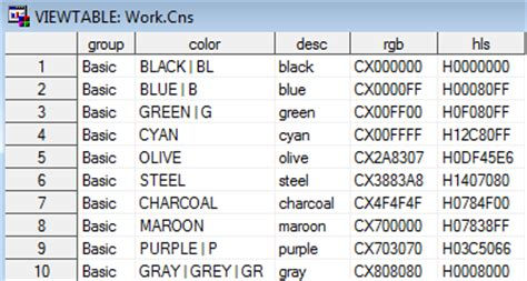 sas pattern color codes kansas code rgb color matrix