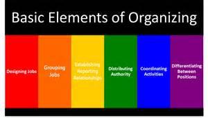 organizing or organising basic elements of organizing four functions of