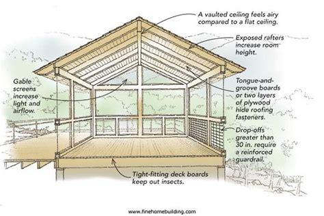 porch blueprints doors windows screened in porch plans how to build a