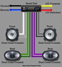 basic car audio unit wiring caraudioremoval