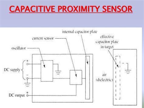 how does a capacitive sensor work proximity sensors