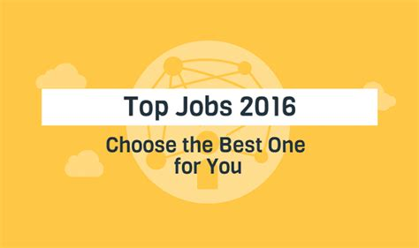 7 Best Careers To Choose by Top 2016 Choose The Best One For You Infographic