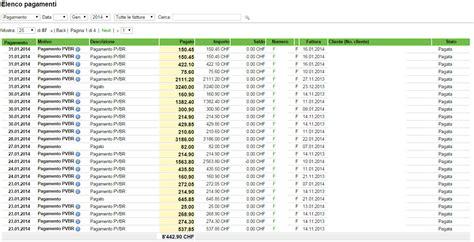 elenco banche lugano elenco pagamenti per le fatture totalgest software