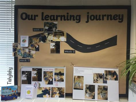 is a classroom a s journey books 25 best ideas about phonics display on