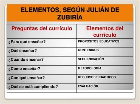Diseño Curricular Por Competencias Julian De Zubiria El Curriculo Barrea
