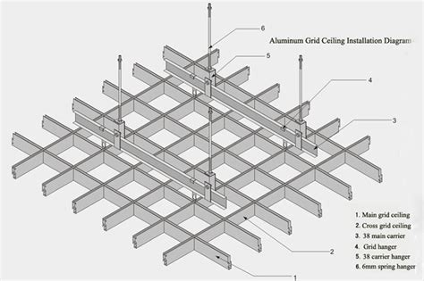 Lay In Grid Ceiling by Ceilings Partitions Tanking