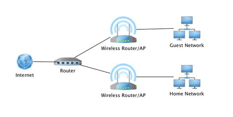 home network design part 1 black information
