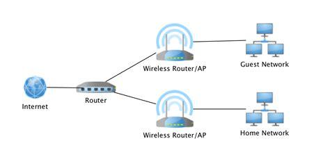 home network design part 1 black information