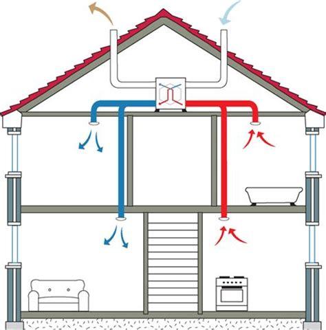 homeventilation co uk ventilation system 4 mechanical
