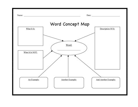 graphic organizers template word word concept map visual aid students can use this
