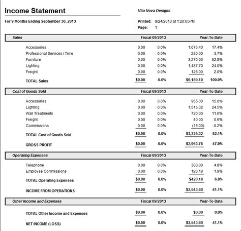 Monthly Income Statement Year To Date Earnings Statement Template