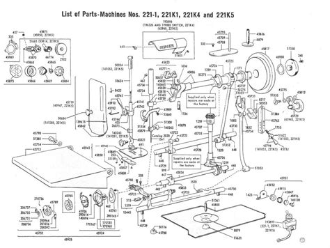 sewing machine diagram singer featherweight 221 parts diagram sewing