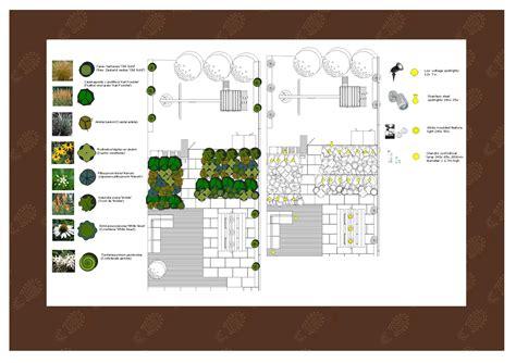 london garden design harrow  contemporary urban family