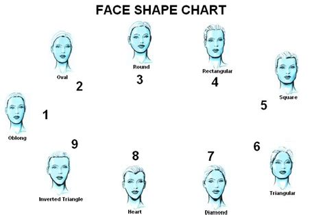 virtual face shape calculator face shap calculator hairstylegalleries com