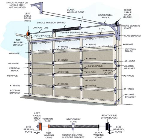 Garage Door Parts Diagram by Garage Door Parts K B Garage Door Company In Las Vegas