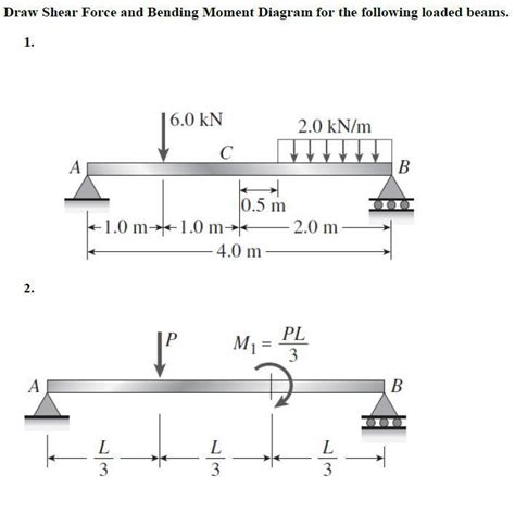 draw the shear and moment diagrams for the beam solved draw shear and bending moment diagram for th