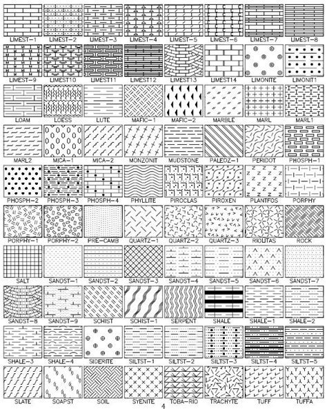 100 Plus Hatch Patterns   draf arch   Hatch pattern