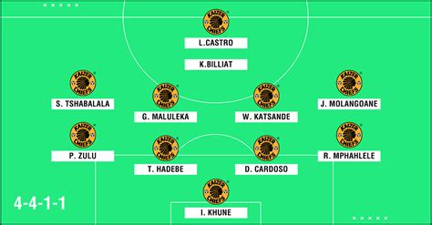 how kaizer chiefs could line up with khama billiat goal