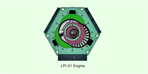 New Rotary Engine by The New Rotary Engine How To Make It Feasible Autoevolution
