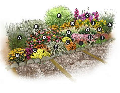 flower bed planner best 20 flower bed designs ideas on pinterest plant bed front flower beds and