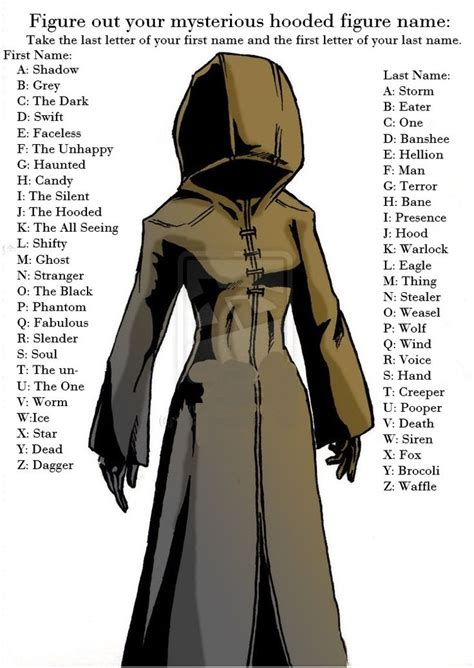 figure name generator 14 best name generators images on
