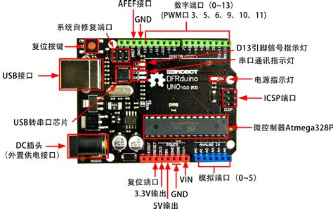 Dfrduino Uno R3 1 sku dfr0216 dfrduino uno r3 dfrobot product wiki