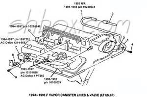 94 camaro egr valve location 94 camaro water elsavadorla