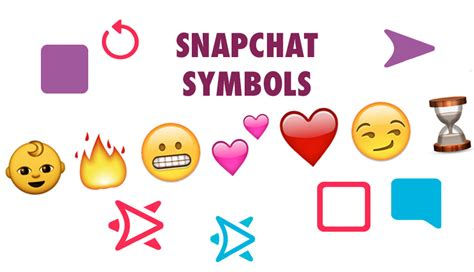 what do snapchat emojis numbers mean a complete guide image gallery snapchat symbols